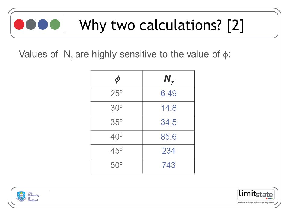 Why two calculations [2]